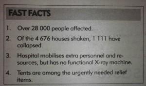 Jordskalv i Karonga fast facts